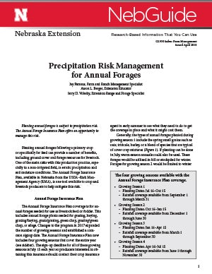 Precipitation Risk Management for Annual Forages (G2300)